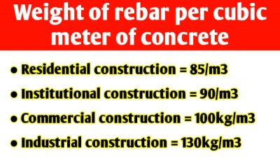 Weight of rebar per cubic meter of concrete