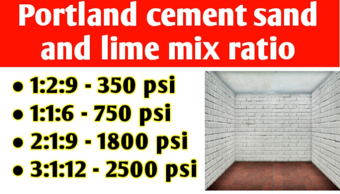 Portland cement sand and lime mix ratio