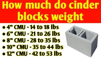 How much do cinder blocks weight