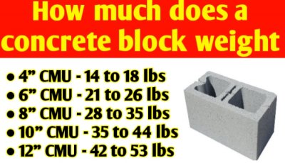 """How much does a concrete block weight (4"""", 6"""", 8"""", 10"""" & 12"""")"""
