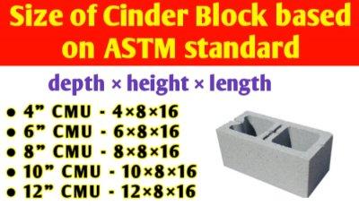 """Size of cinder block based on ASTM standard (4"""", 6"""", 8"""", 10"""" & 12"""")"""