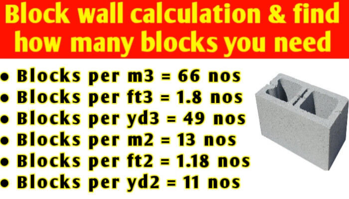 Block wall calculation | Find how many blocks you need