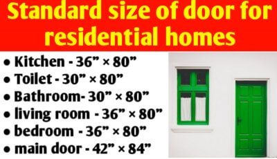 Standard size of door for residential homes