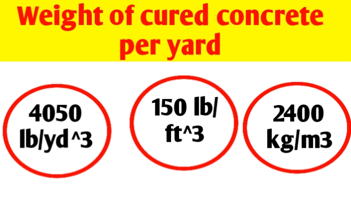 Weight of cured concrete per cubic yard, foot & metre