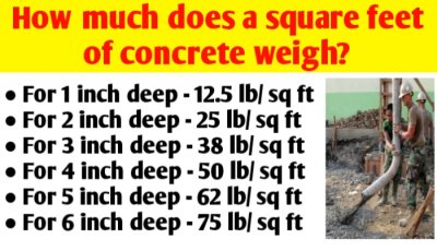 How much does a square feet (sq ft) of concrete weigh?