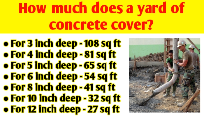 How much area does a cubic yard of concrete cover