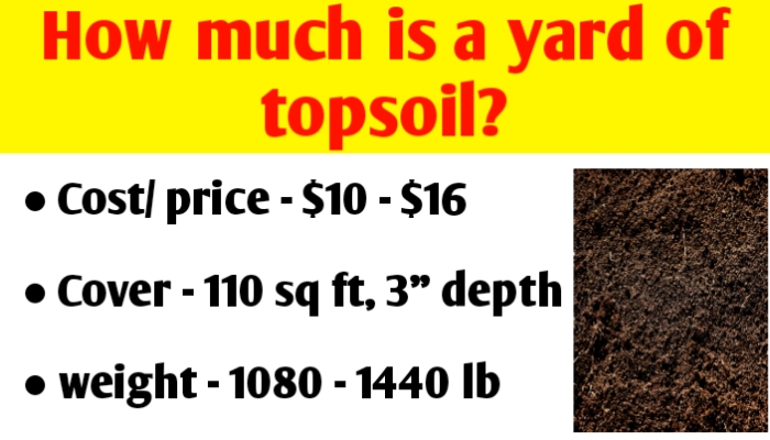How much is a yard of topsoil cover, cost, weigh & near me