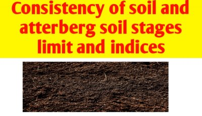 Consistency of soil definition - Atterberg limit stages & indices