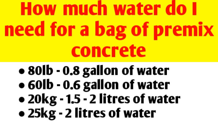 How much water do I need for a bag of concrete (80lb, 60lb, 25kg, 20kg)