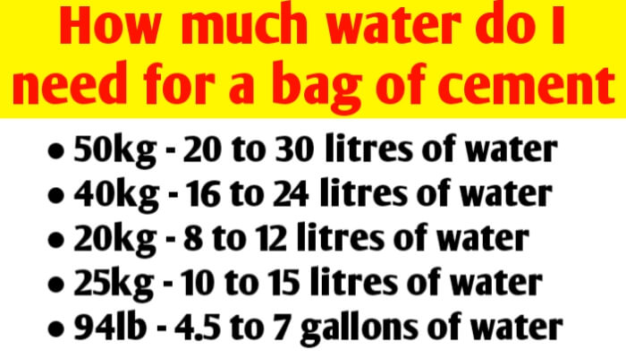 How much water is required for a 50kg, 40kg, 25kg, 20kg & 94lb bag of cement