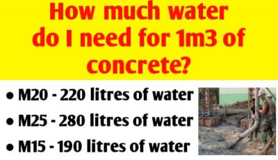 How much water do i need for 1m3 of M15, M20 & M25 concrete