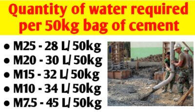 Quantity of water required per 50kg bag of cement for M20, M15 & M25 concrete