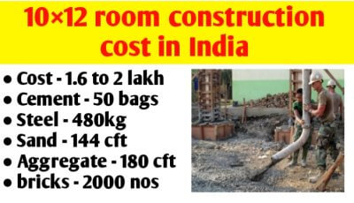 10×12 (120 sq ft) one room construction cost in India