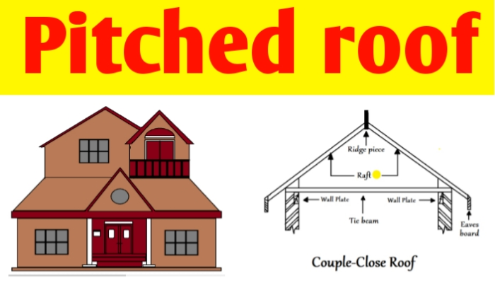 Pitched roof: parts, types, angle & how to figure pitch for roof