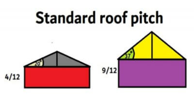Standard pitch of roof in degrees, ratio & fraction for house