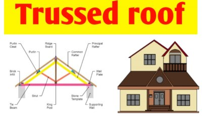 Trussed roof