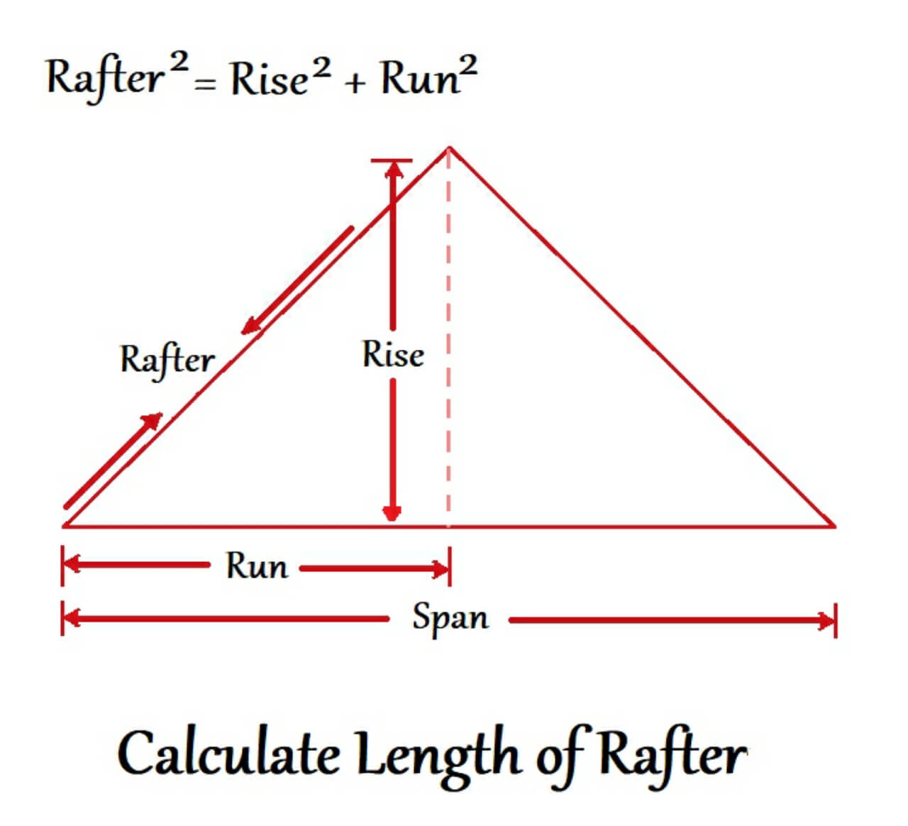 Calculate pitch for roof