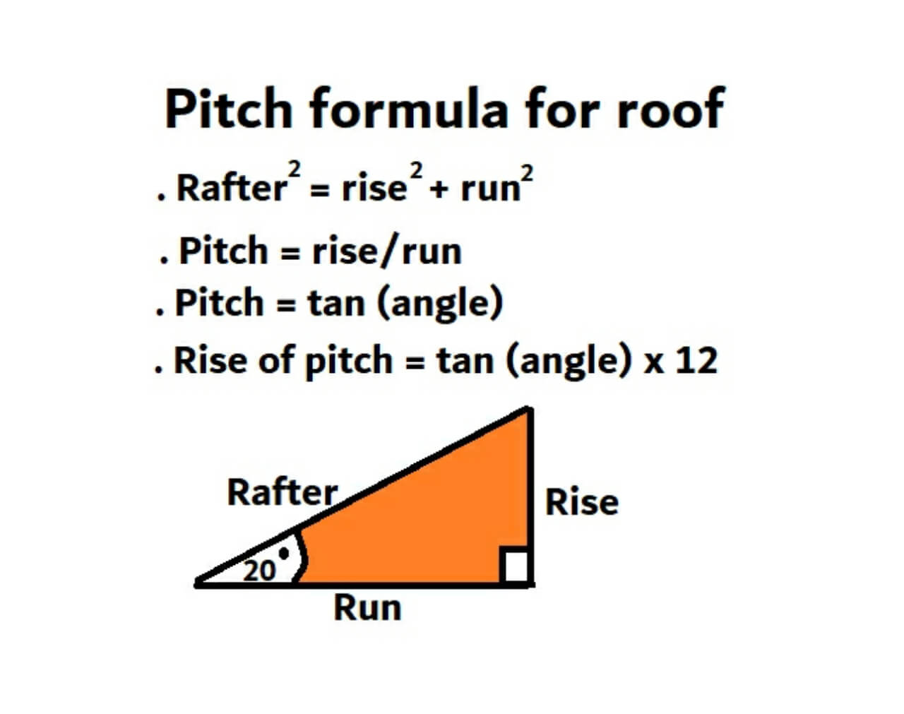 Pitch formula for roof