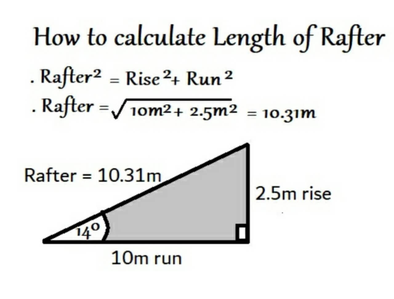 How to calculate length of rafter