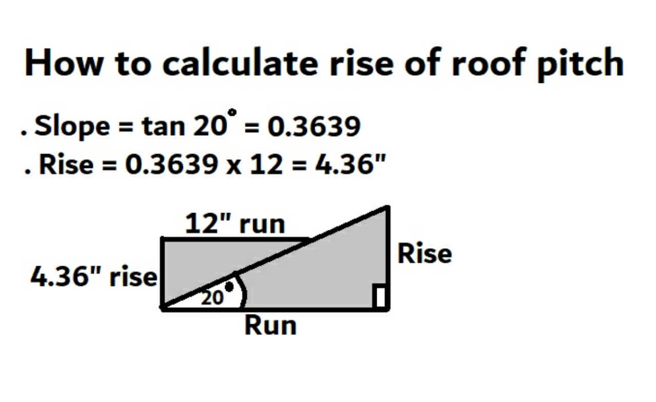 How to calculate rise of roof pitch