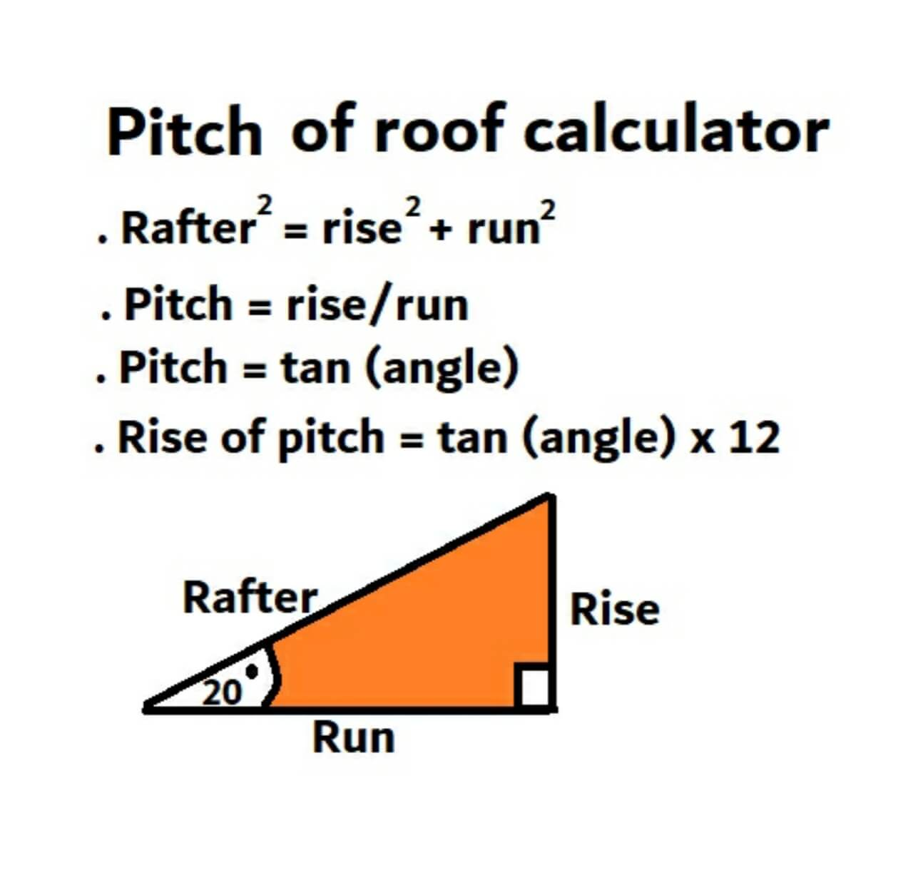 Pitch of roof calculator