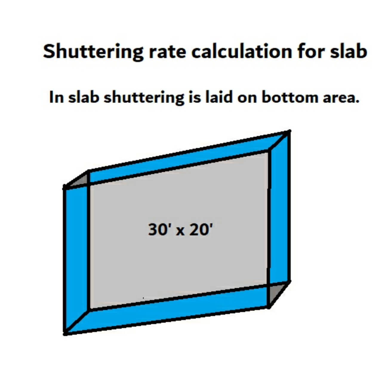 Shuttering rate/ cost calculation for slab