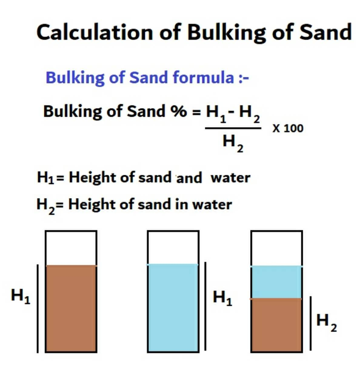 How to calculate of bulking of sand