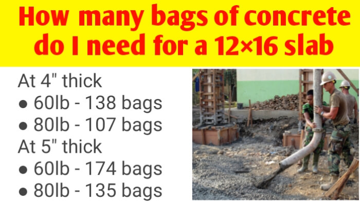How many bags of concrete do I need for a 12×16 slab