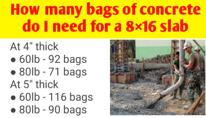 How many bags of concrete do I need for a 8×16 slab