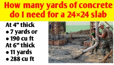 How many yards of concrete do I need for a 24×24×4 slab