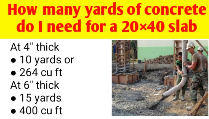 How many yards of concrete do I need for a 20×40 slab