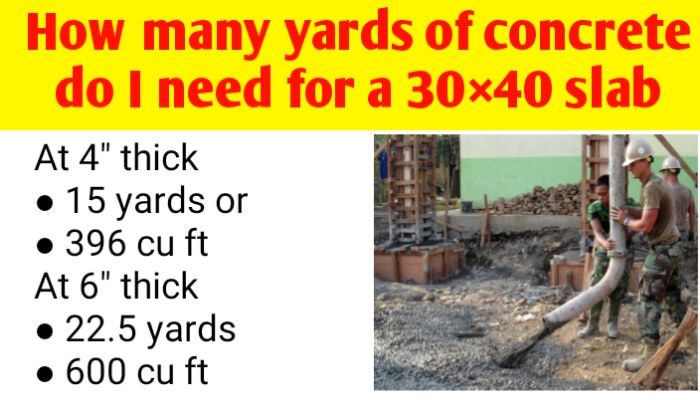 How many yards of concrete do I need for a 30×40 slab