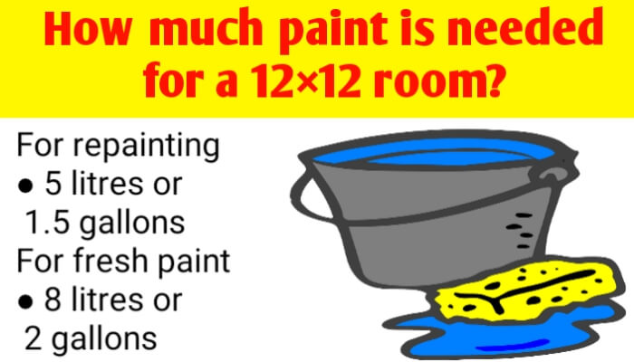 How much paint is needed for a 12×12 room?
