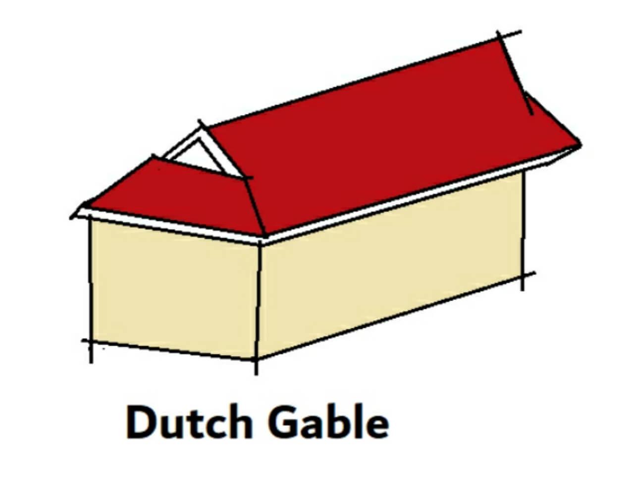 Dutch gable roof
