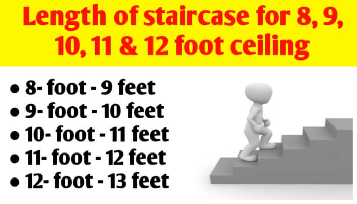 Length of staircase for 8, 9, 10, 11 & 12 foot ceiling