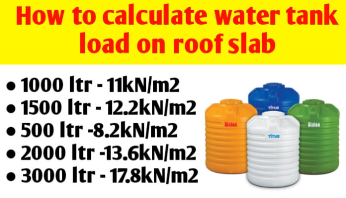 How to calculate water tank load on roof slab
