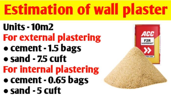 Estimation of wall plaster: external & internal plastering