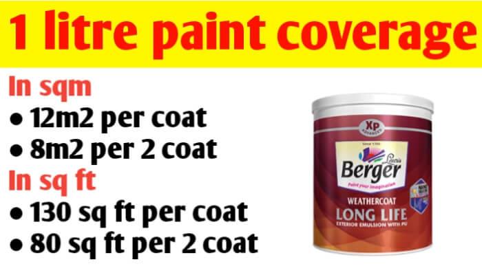 1 litre paint coverage