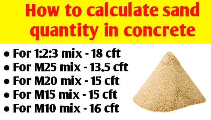 How to calculate sand quantity in 1m3 of concrete