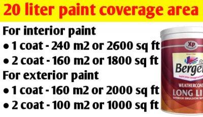 20 litre paint coverage