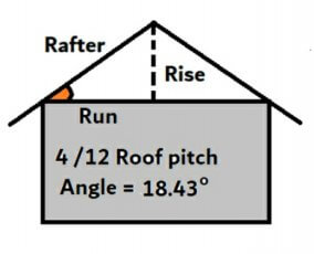 4 on 12 roof pitch