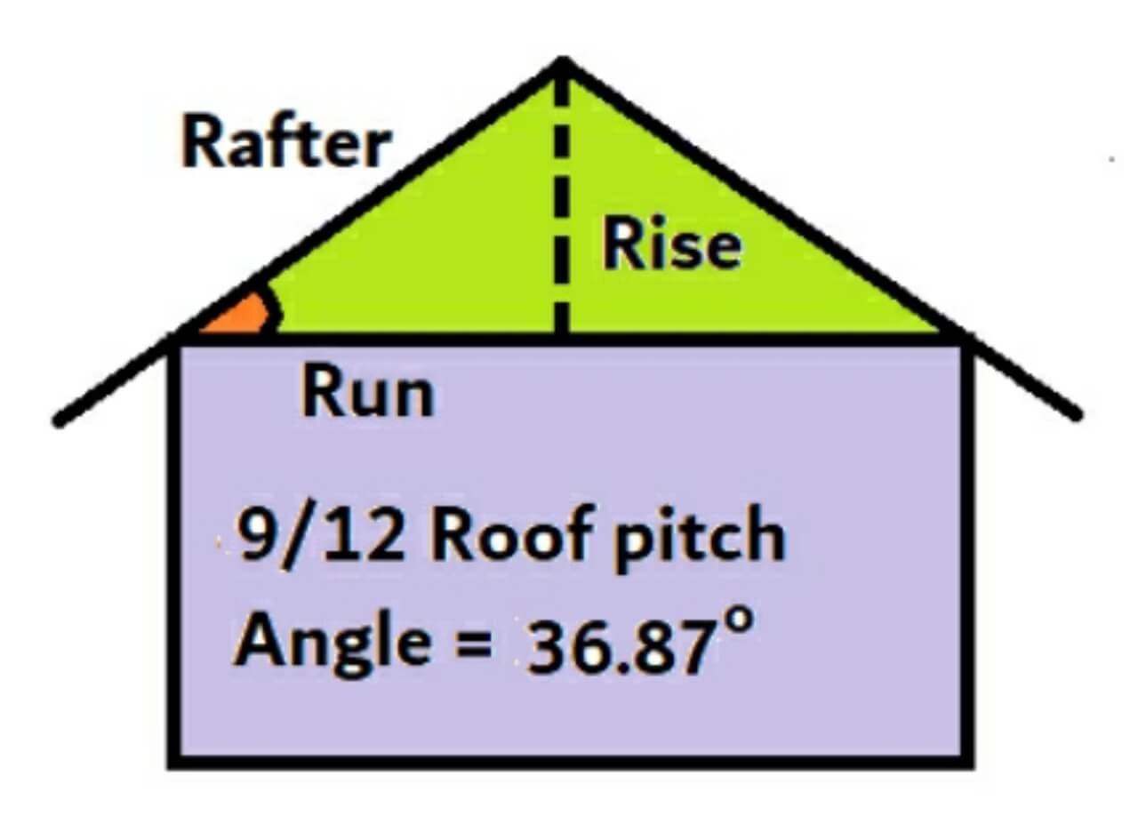 9 on 12 roof pitch