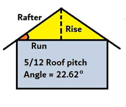 5 on 12 roof pitch